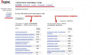 Яндекс Вордстат – бесплатный инструмент создания семантического ядра