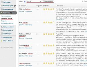 Что такое favicon? Как установить фавикон на сайт?