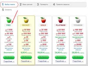 Создание рассылок с помощью сервиса Smartresponder. Регистрация на Smartresponder