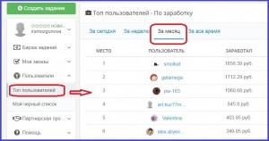 Новый сервис для заработка TaskPay с повышенной оплатой за задания